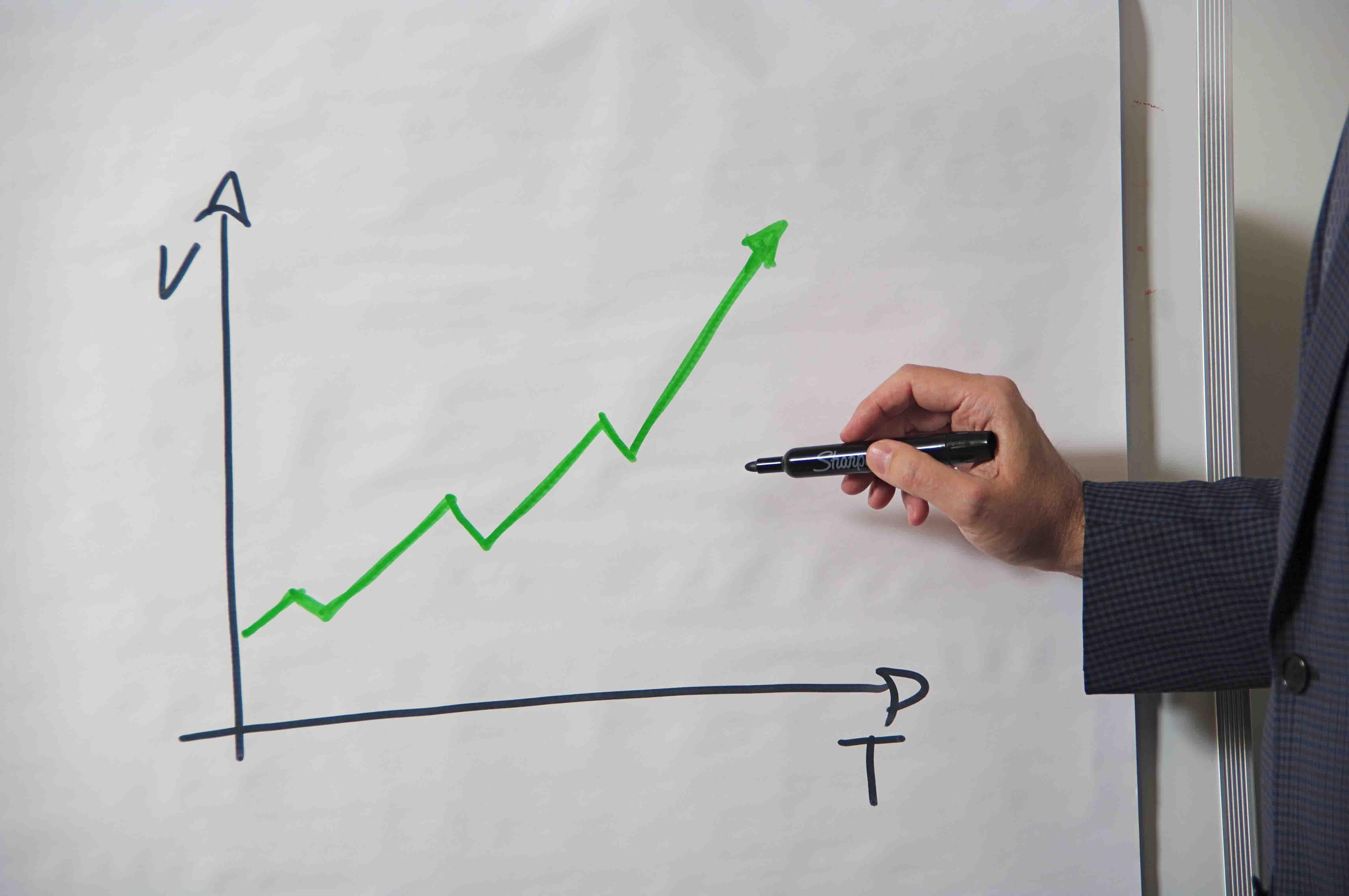 Comptabilité analytique : le calcul de la marge bénéficiaire